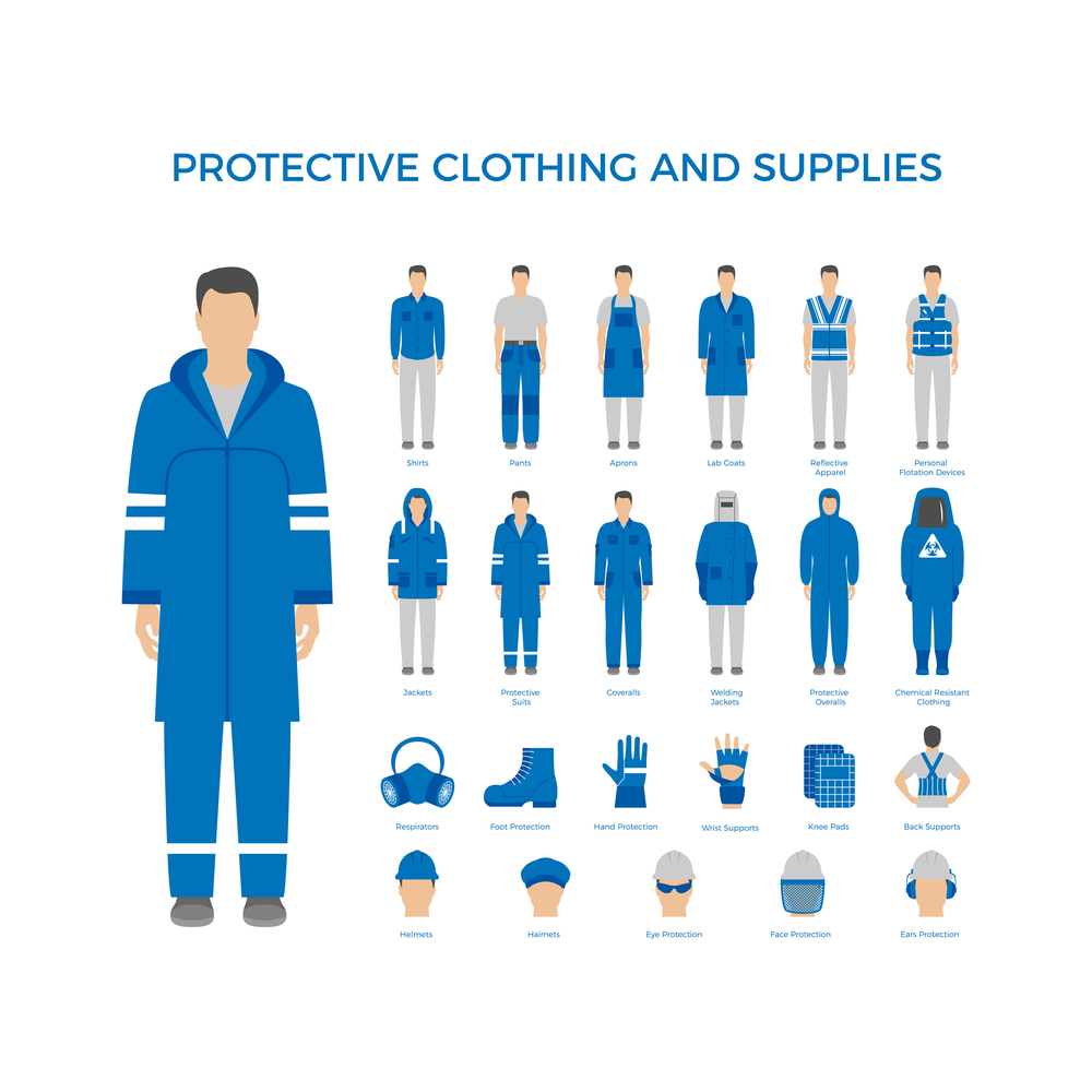 Care for Fire Resistant Cloth