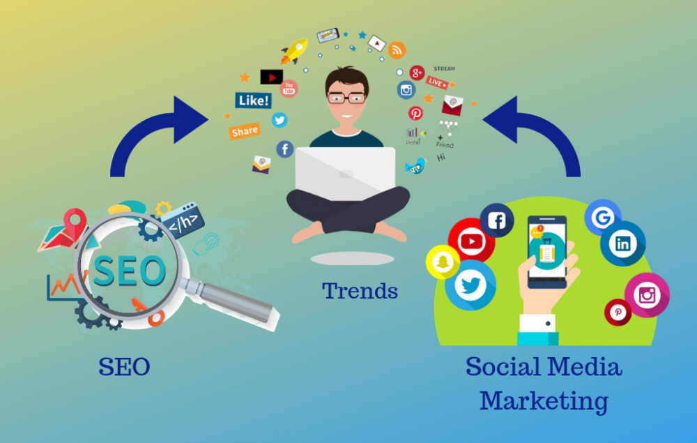 7 Latest Trends on SEO and Social Media Marketing