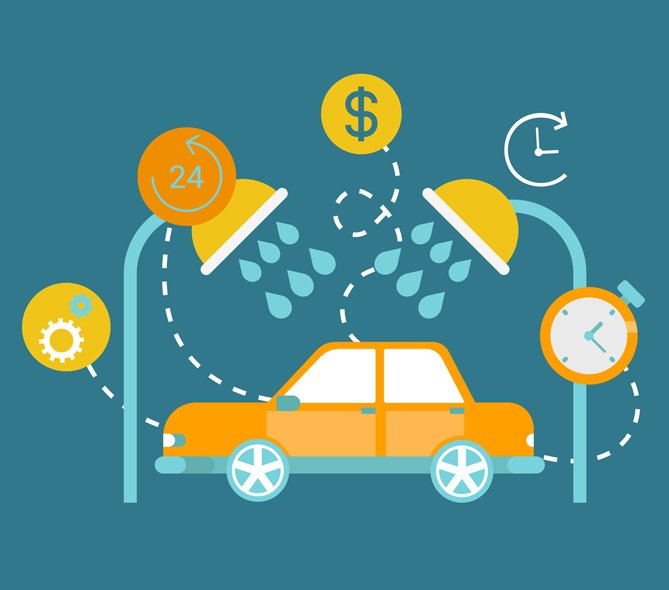 Examining the Revenue Generated by Car Wash App from 2009 to 2020