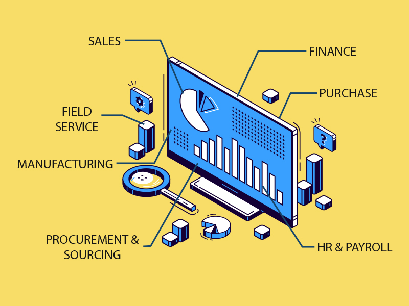 An ERP System If Not A Fancy Software But A Necessity For Your Firm