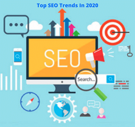 10 Dominating SEO Trends for 2020