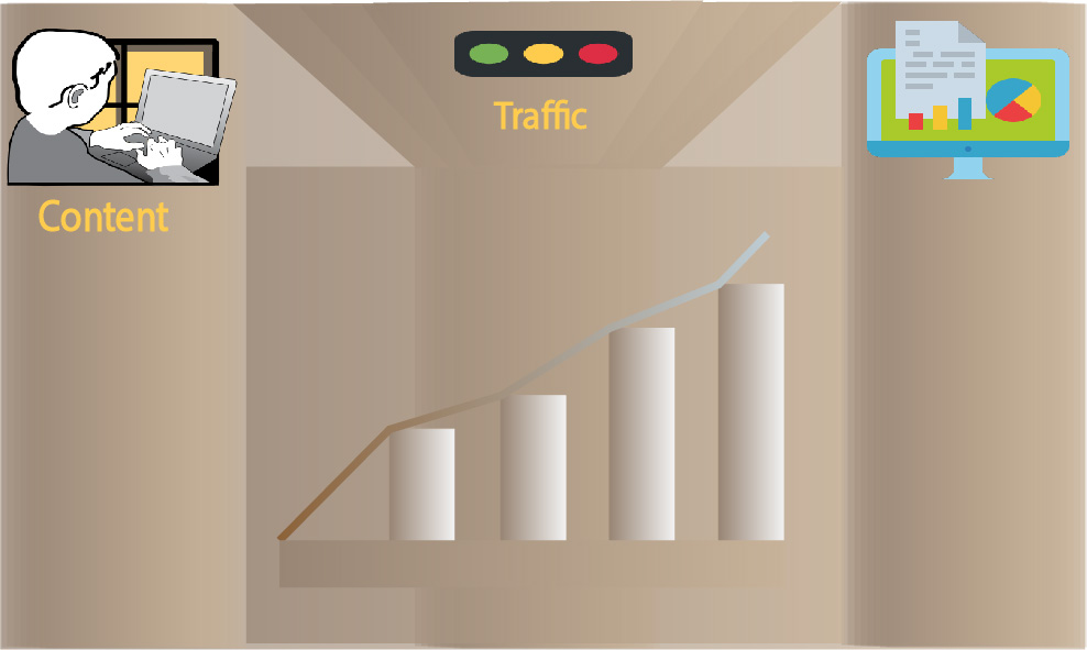 How To Drive Social Media Traffic To Your Website