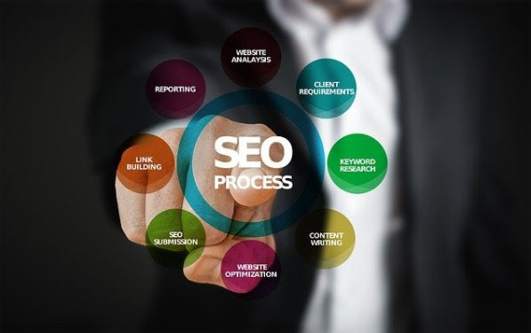 Essential Video SEO Tricks To Improve Your Ranking