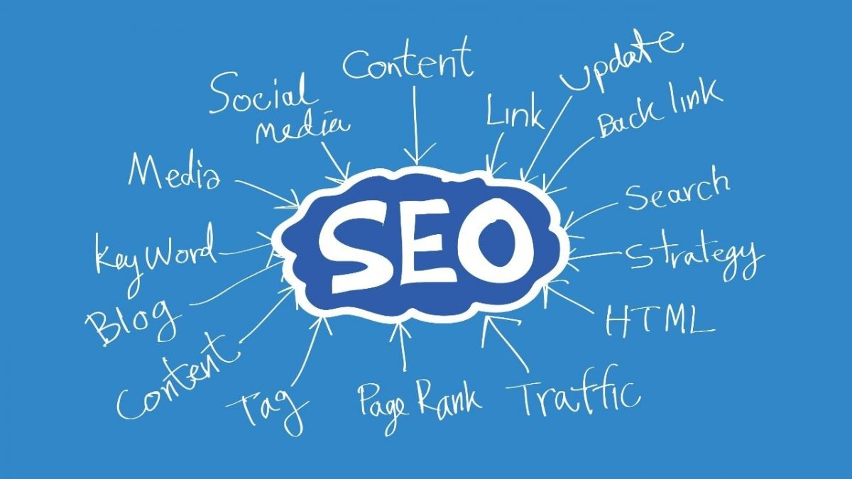 Do you know the power of SEO in the field of marketing?